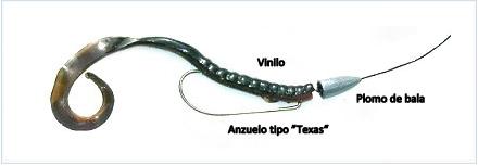 Pescar con señuelos de vinilo - montaje Texas