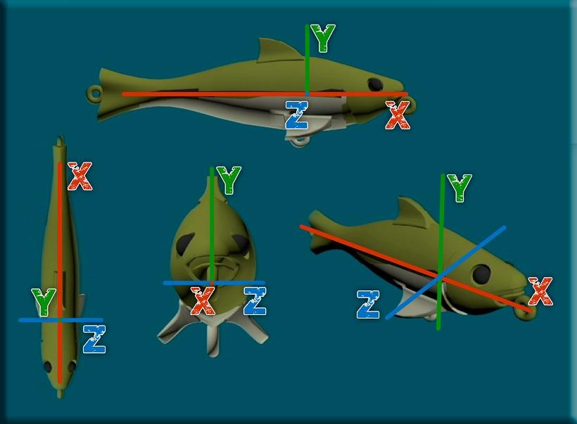 ejes-xyz que definen los movimientos de los señuelos de pesca