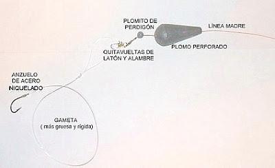 Plomo corrredizo para La pesca del sargos