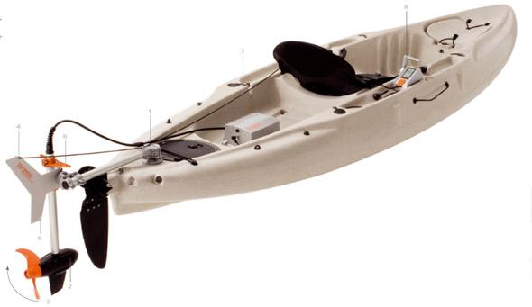 kayak motorizado